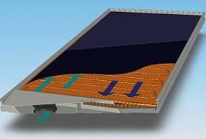 Hybridkollektor für Solarthermie (Schema)